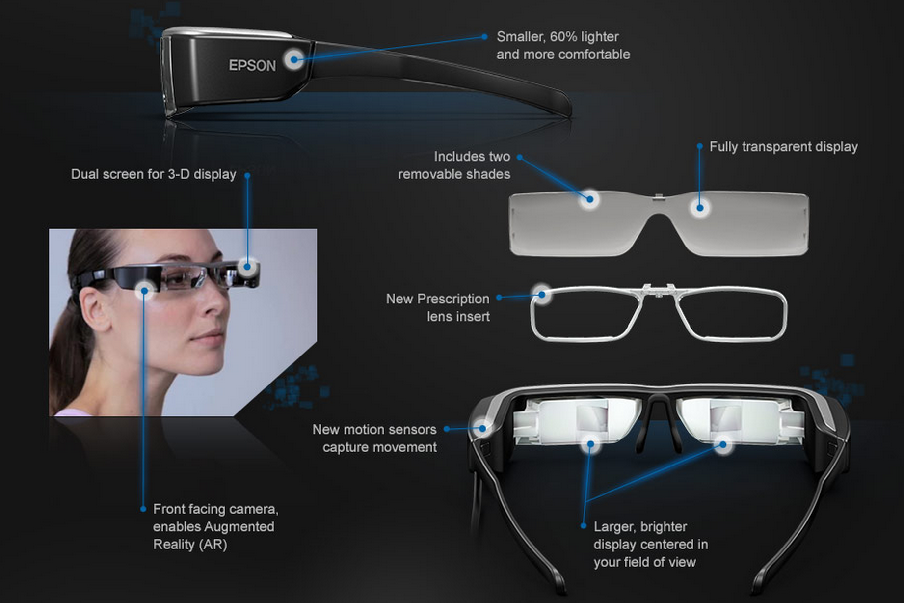 Moverio BT 200 Smart Glasses 01 Epson Moves From Drone Goggles To Blisteringly Fast Printers