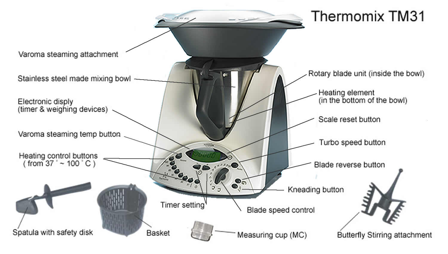 accc take thermomix to court channelnews. Black Bedroom Furniture Sets. Home Design Ideas