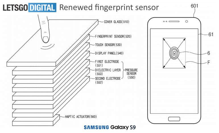 Samsung FingerPrint Scanner Galaxy S9 Fingerprint Scanner Could Be In The Screen