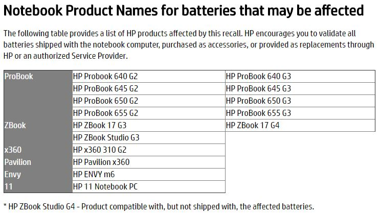 HP to offer replacement for 50000 faulty laptop batteries