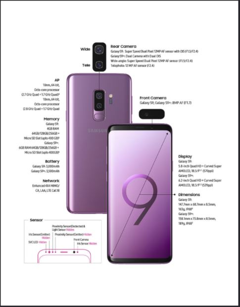 S9 Specs MWC: Samsung Sets New Camera Benchmark For Smartphones With New S9
