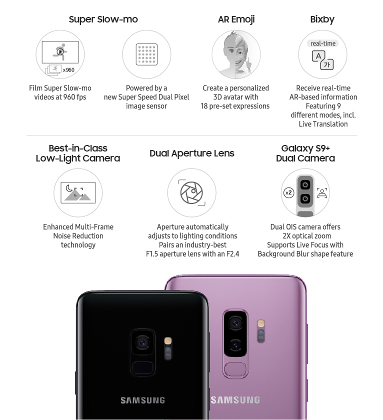 Galaxy S9 Camera EN F REVIEW: New Samsung Galaxy S9+ Is A New Benchmark Smartphone