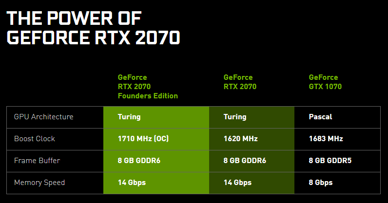 3 Nvidia Reveals Next Gen Graphics Cards