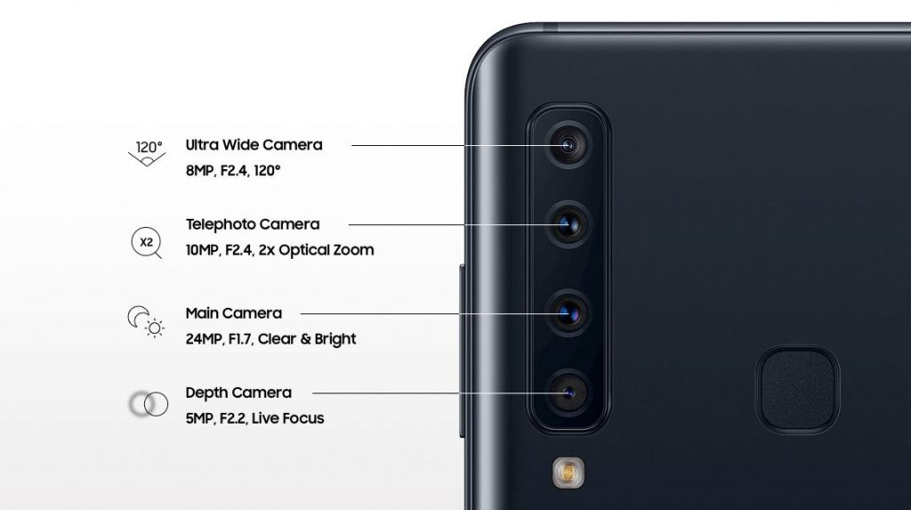 a9 Samsung Annouce Worlds First Rear Quad Camera, Galaxy A9
