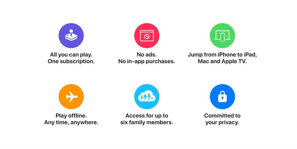 apple arcade terms 1024x516 Apple Arcade Gaming Service To Launch Later This Year