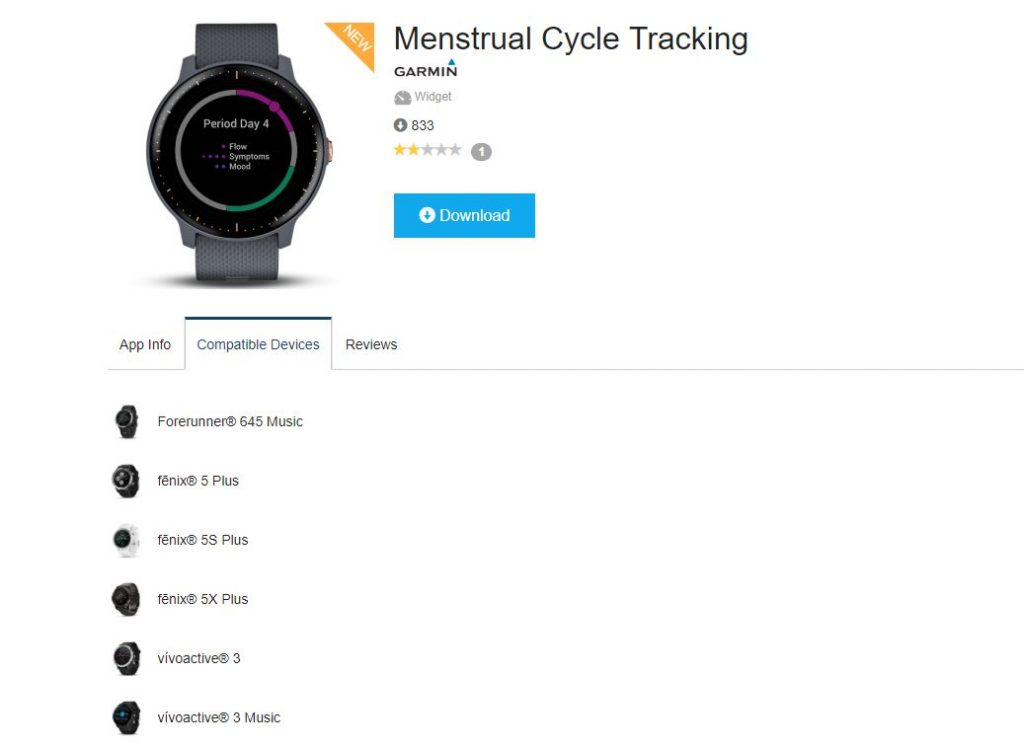 menstrual Garmin Takes On Fitbit With Menstrual Cycle Tracker