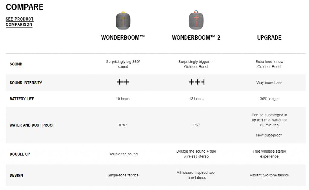 """wonderboom 1024x630 Ultimate Ears Unveil 13 Hour """"Wonderboom 2"""""""