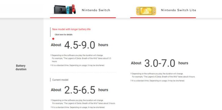 Switch battery comparison Nintendo Reveal Big Battery For New Switch