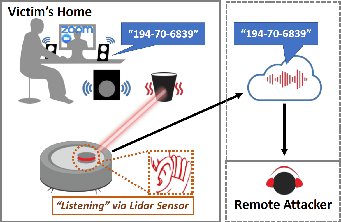 lidarphone Can Robot Vac Cleaners Spy On You?